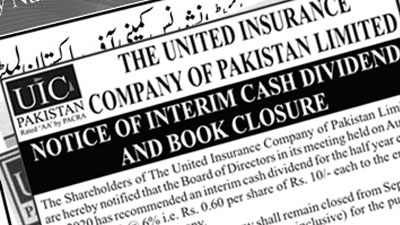 Notice of Interim Cash Dividend and Book Closure
